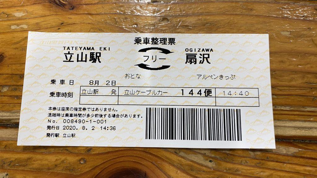 黒部アルペンルート フリーきっぷ