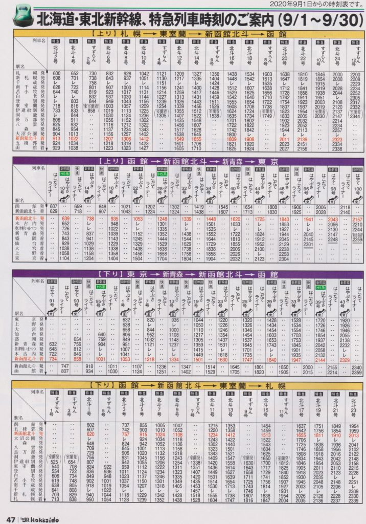 JR北海道 時刻表