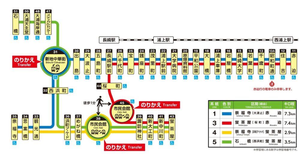 長崎市電路線図
